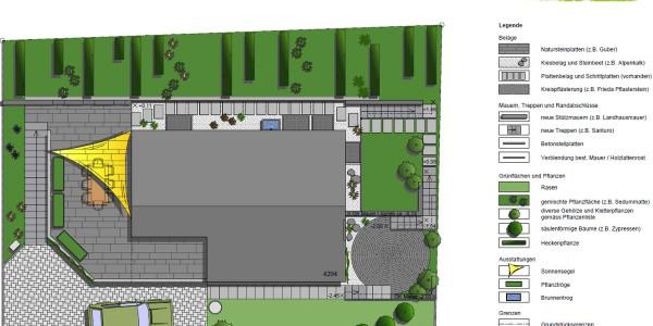 Gartenanlage und Hofplatz für EFH